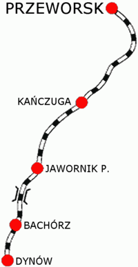 200px-PrzeworskDynow